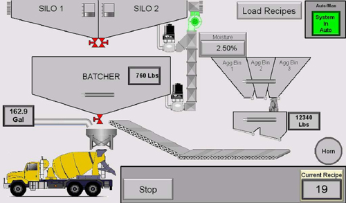 Concrete Batching HMI Screen